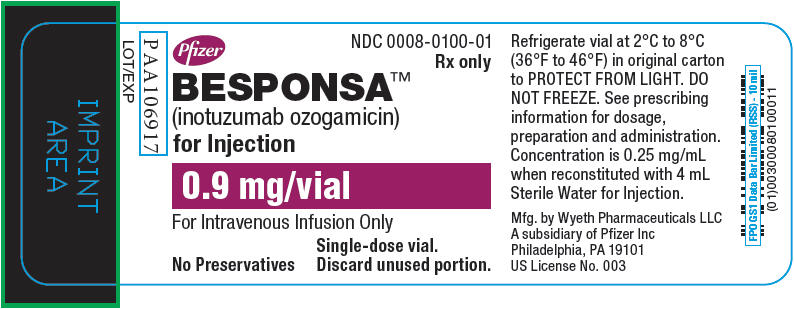 PRINCIPAL DISPLAY PANEL - 0.9 mg Vial Label